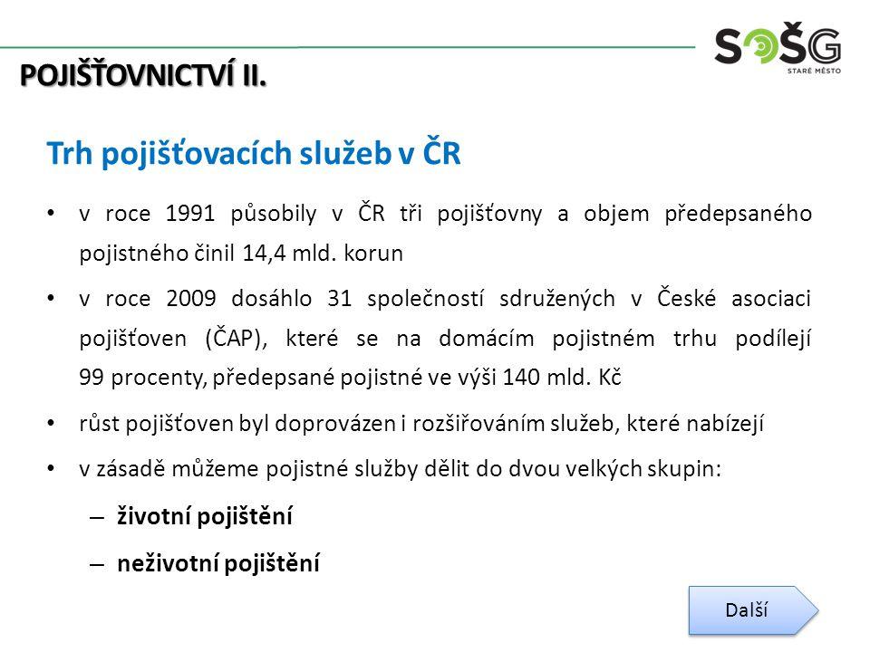 Trh pojišťovacích služeb v ČR v roce 1991 působily v ČR tři pojišťovny a objem předepsaného pojistného činil 14,4 mld.