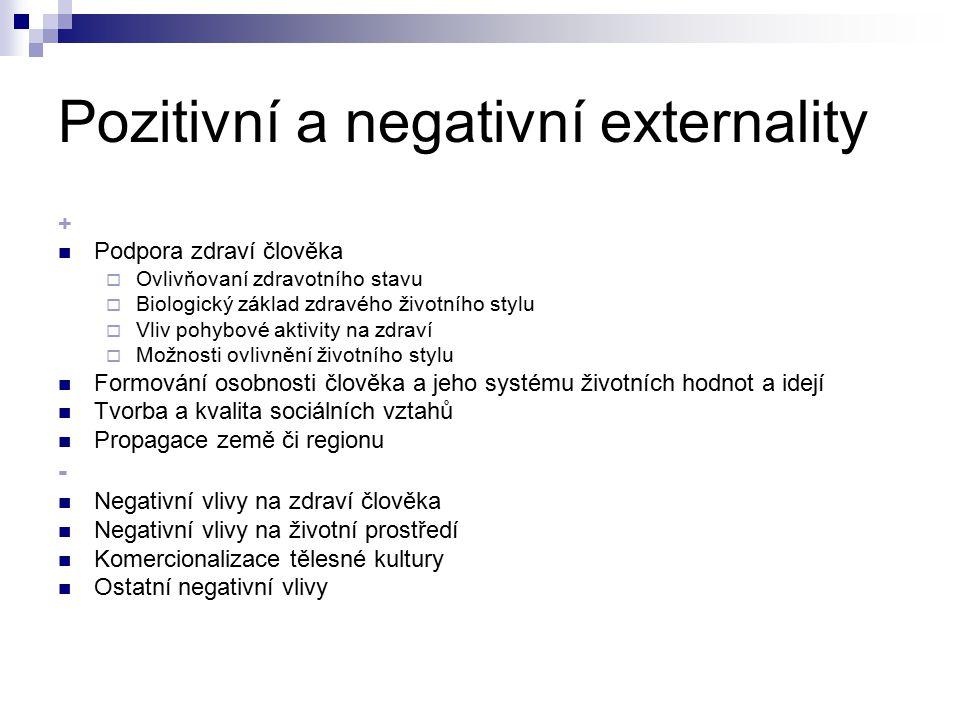 Pozitivní a negativní externality + Podpora zdraví člověka  Ovlivňovaní zdravotního stavu  Biologický základ zdravého životního stylu  Vliv pohybov