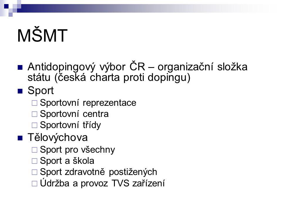 MŠMT Antidopingový výbor ČR – organizační složka státu (česká charta proti dopingu) Sport  Sportovní reprezentace  Sportovní centra  Sportovní tříd