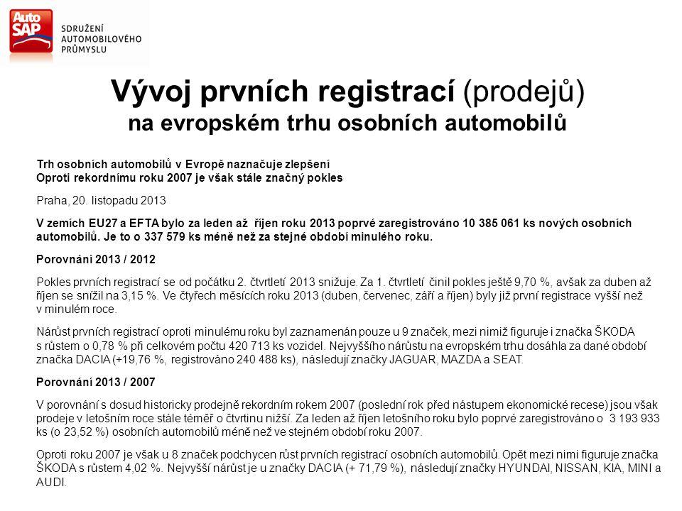 Vývoj prvních registrací (prodejů) na evropském trhu osobních automobilů Trh osobních automobilů v Evropě naznačuje zlepšení Oproti rekordnímu roku 2007 je však stále značný pokles Praha, 20.