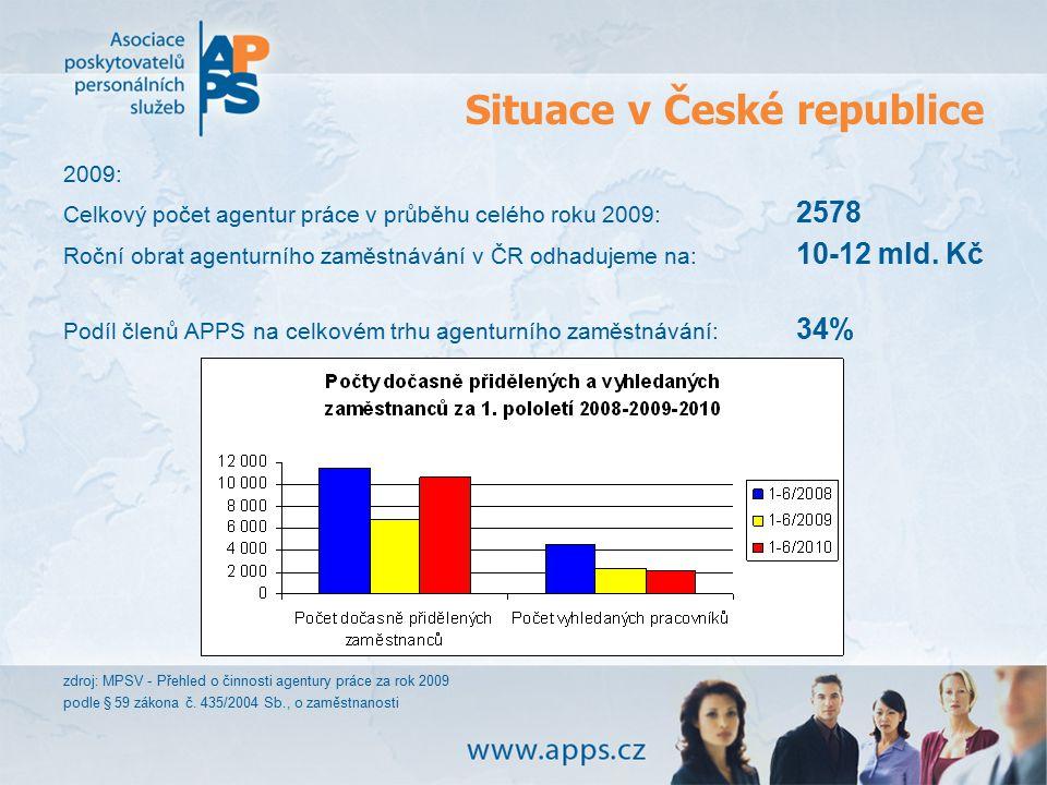 Situace v České republice 2009: Celkový počet agentur práce v průběhu celého roku 2009: 2578 Roční obrat agenturního zaměstnávání v ČR odhadujeme na: