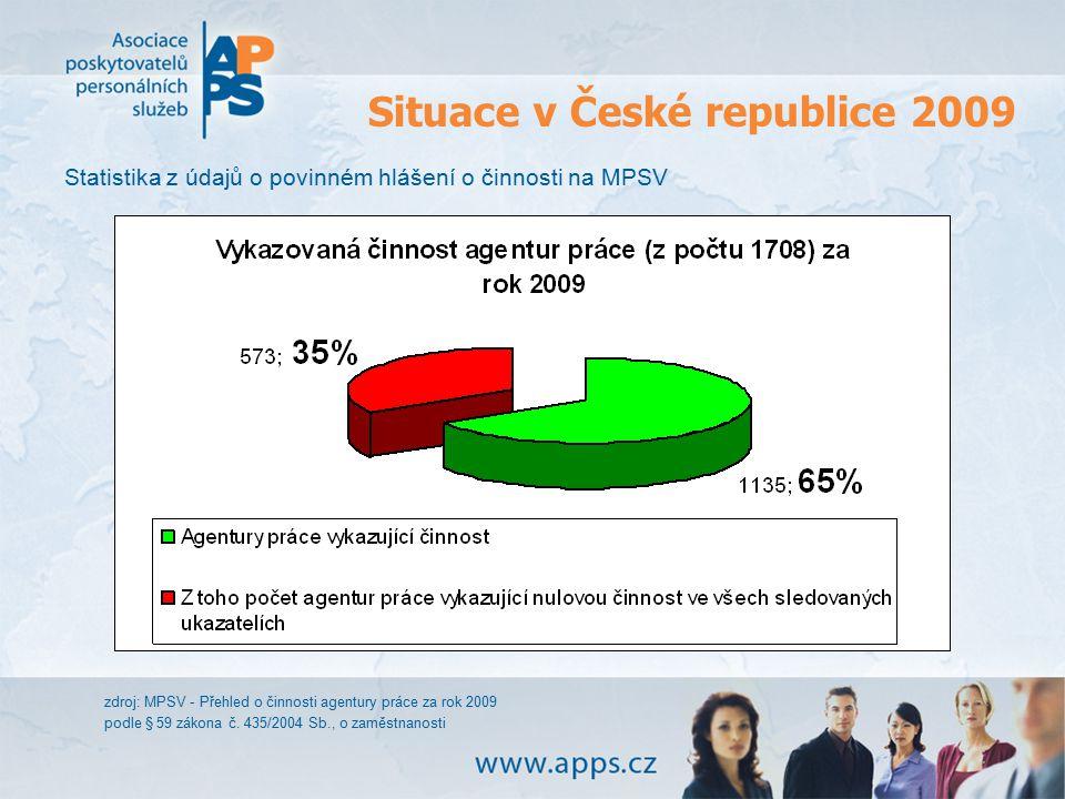 Situace v České republice 2009 Statistika z údajů o povinném hlášení o činnosti na MPSV zdroj: MPSV - Přehled o činnosti agentury práce za rok 2009 po