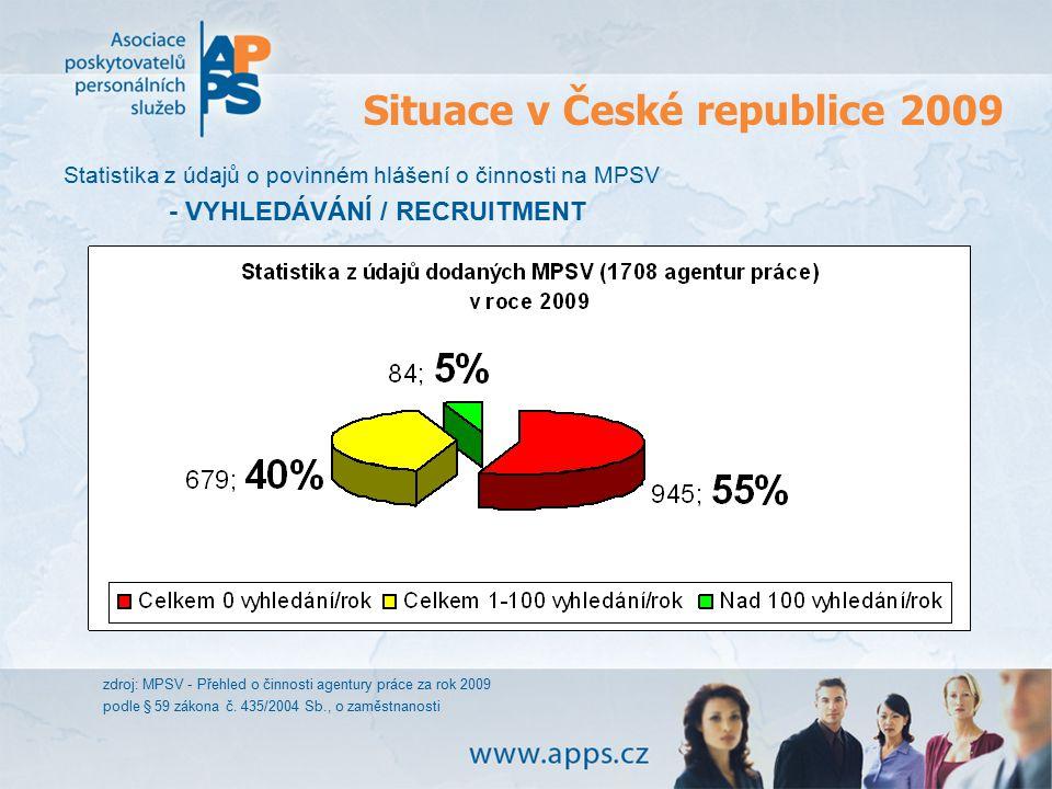 Situace v České republice 2009 Statistika z údajů o povinném hlášení o činnosti na MPSV - VYHLEDÁVÁNÍ / RECRUITMENT zdroj: MPSV - Přehled o činnosti a