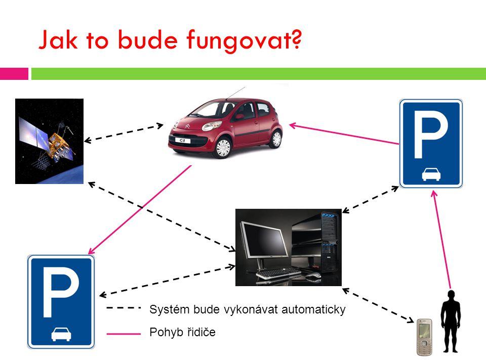 Jak to bude fungovat Systém bude vykonávat automaticky Pohyb řidiče
