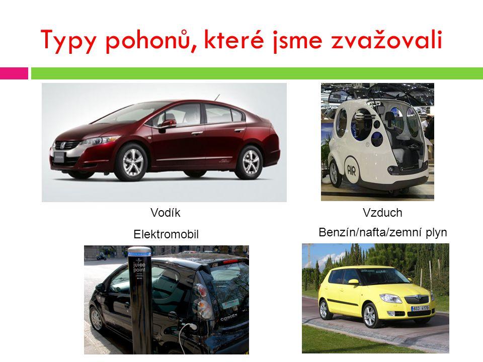 Typy pohonů, které jsme zvažovali VodíkVzduch Benzín/nafta/zemní plyn Elektromobil