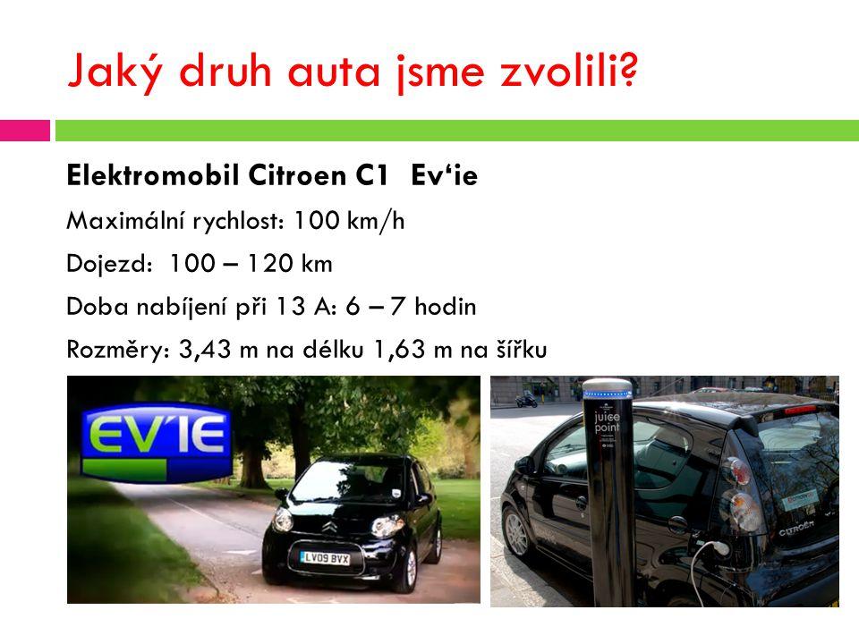 Jaký druh auta jsme zvolili? Elektromobil Citroen C1 Ev'ie Maximální rychlost: 100 km/h Dojezd: 100 – 120 km Doba nabíjení při 13 A: 6 – 7 hodin Rozmě