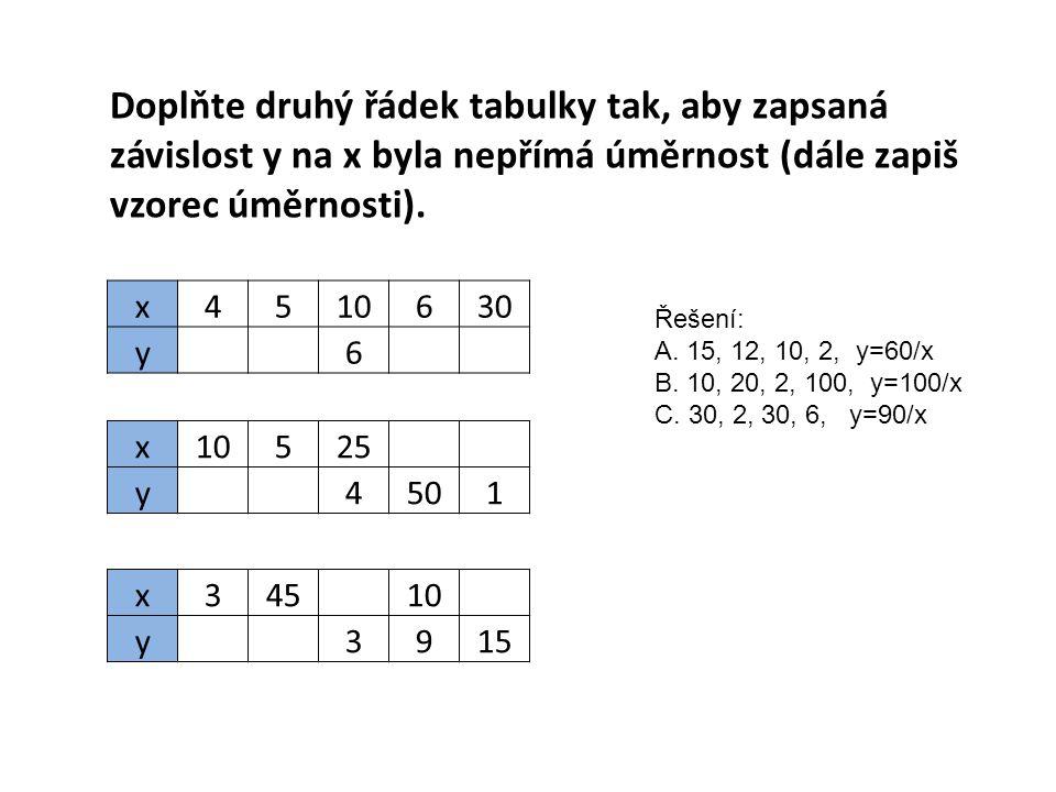 Doplňte druhý řádek tabulky tak, aby zapsaná závislost y na x byla nepřímá úměrnost (dále zapiš vzorec úměrnosti). x4510630 y 6 x10525 y 4501 x345 10