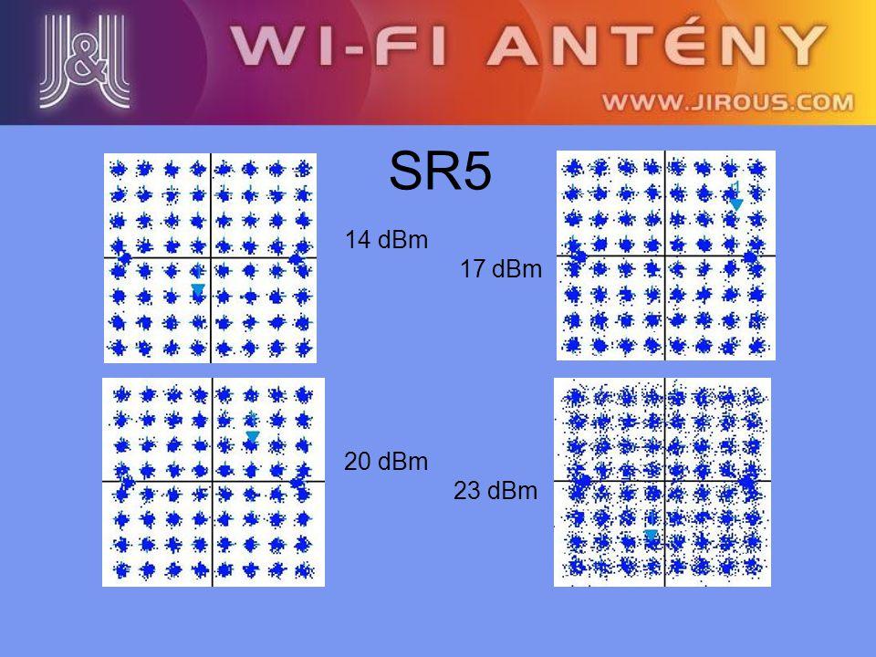 SR5 14 dBm 17 dBm 20 dBm 23 dBm