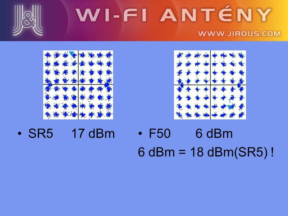 SR5 17 dBmF50 6 dBm 6 dBm = 18 dBm(SR5) !