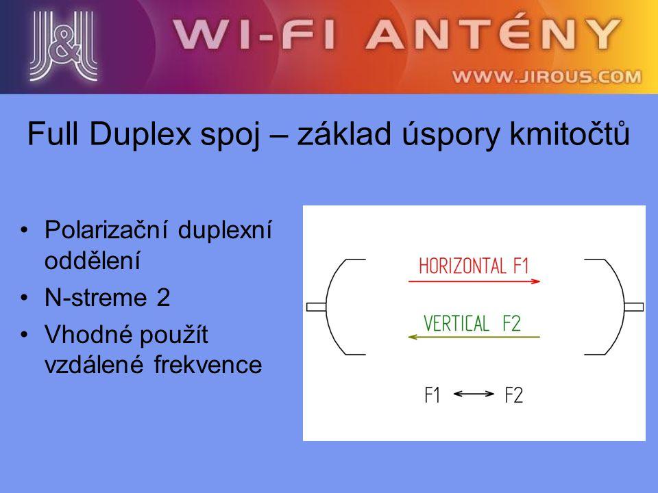 Full Duplex spoj – základ úspory kmitočtů Polarizační duplexní oddělení N-streme 2 Vhodné použít vzdálené frekvence
