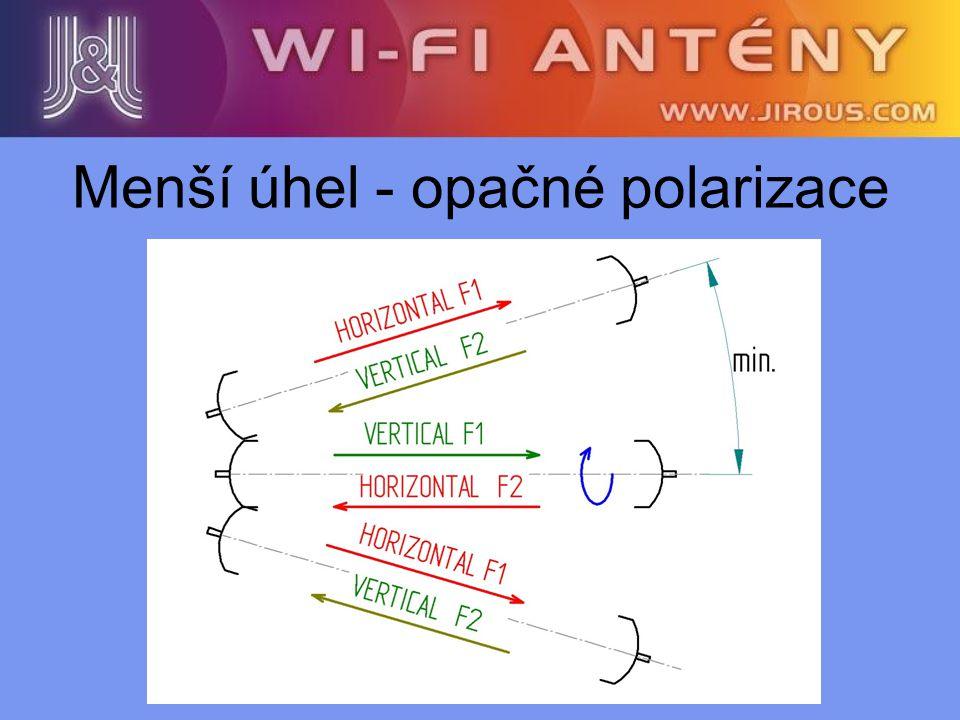 Dosažitelná rychlost: Šířka kanálu 20 MHz – 2 x 34 Mbit Šířka kanálu 40 MHz – 2 x 68 Mbit