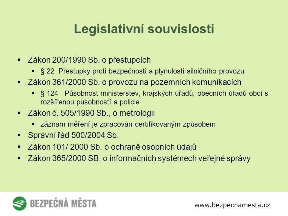 www.bezpecnamesta.cz Legislativní souvislosti  Zákon 200/1990 Sb.