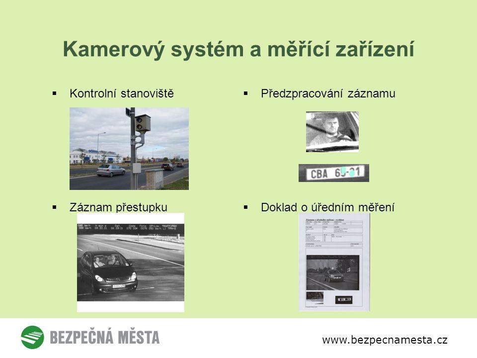 www.bezpecnamesta.cz  Kontrolní stanoviště  Záznam přestupku  Předzpracování záznamu  Doklad o úředním měření Kamerový systém a měřící zařízení
