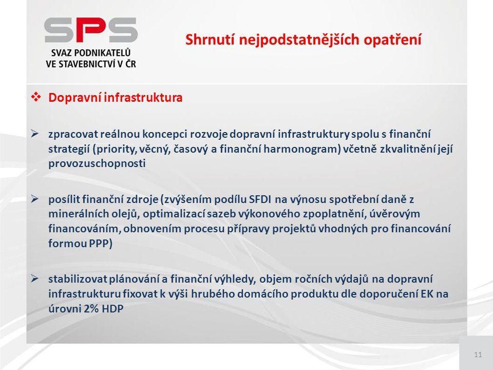 11  Dopravní infrastruktura  zpracovat reálnou koncepci rozvoje dopravní infrastruktury spolu s finanční strategií (priority, věcný, časový a finanční harmonogram) včetně zkvalitnění její provozuschopnosti  posílit finanční zdroje (zvýšením podílu SFDI na výnosu spotřební daně z minerálních olejů, optimalizací sazeb výkonového zpoplatnění, úvěrovým financováním, obnovením procesu přípravy projektů vhodných pro financování formou PPP)  stabilizovat plánování a finanční výhledy, objem ročních výdajů na dopravní infrastrukturu fixovat k výši hrubého domácího produktu dle doporučení EK na úrovni 2% HDP Shrnutí nejpodstatnějších opatření