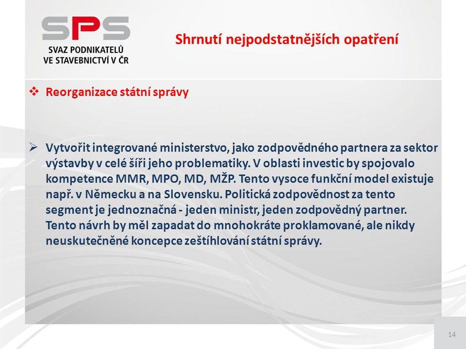 14  Reorganizace státní správy  Vytvořit integrované ministerstvo, jako zodpovědného partnera za sektor výstavby v celé šíři jeho problematiky.