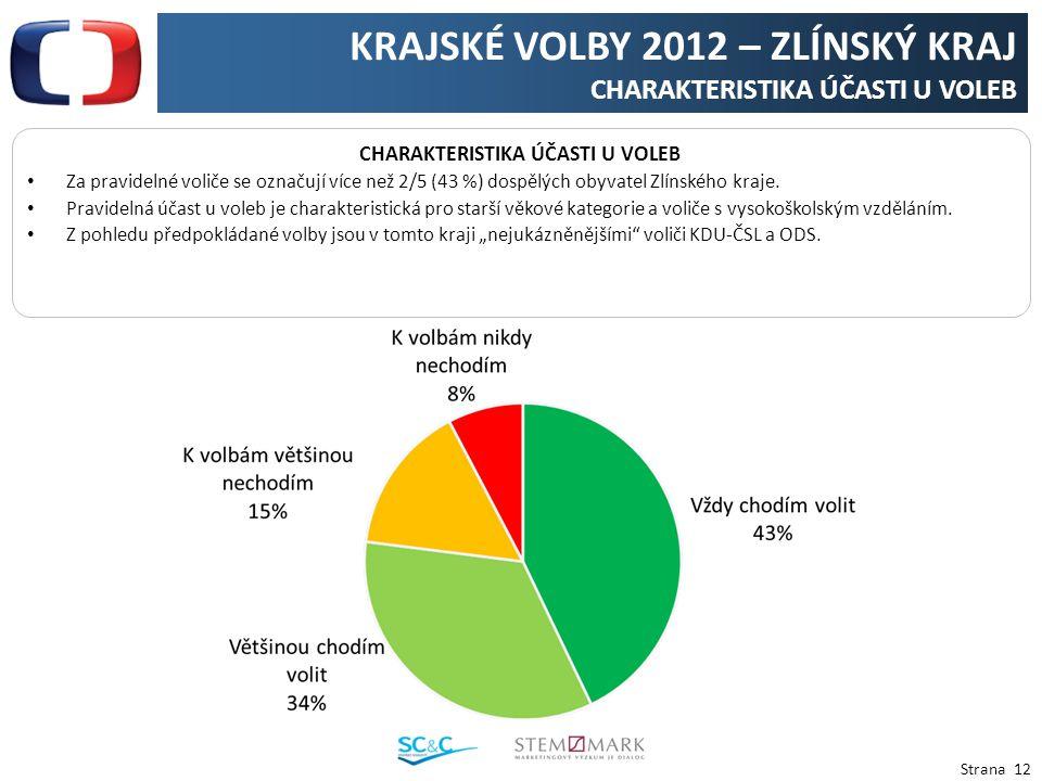 Strana 12 KRAJSKÉ VOLBY 2012 – ZLÍNSKÝ KRAJ CHARAKTERISTIKA ÚČASTI U VOLEB Za pravidelné voliče se označují více než 2/5 (43 %) dospělých obyvatel Zlínského kraje.