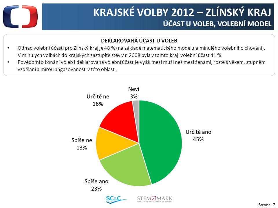 Strana 7 KRAJSKÉ VOLBY 2012 – ZLÍNSKÝ KRAJ ÚČAST U VOLEB, VOLEBNÍ MODEL DEKLAROVANÁ ÚČAST U VOLEB Odhad volební účasti pro Zlínský kraj je 48 % (na základě matematického modelu a minulého volebního chování).