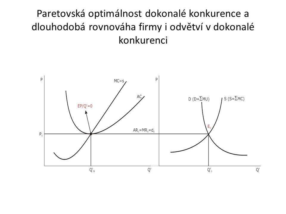Paretovská optimálnost dokonalé konkurence a dlouhodobá rovnováha firmy i odvětví v dokonalé konkurenci