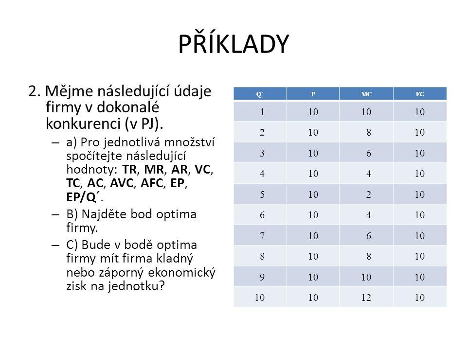 PŘÍKLADY 2. Mějme následující údaje firmy v dokonalé konkurenci (v PJ). – a) Pro jednotlivá množství spočítejte následující hodnoty: TR, MR, AR, VC, T