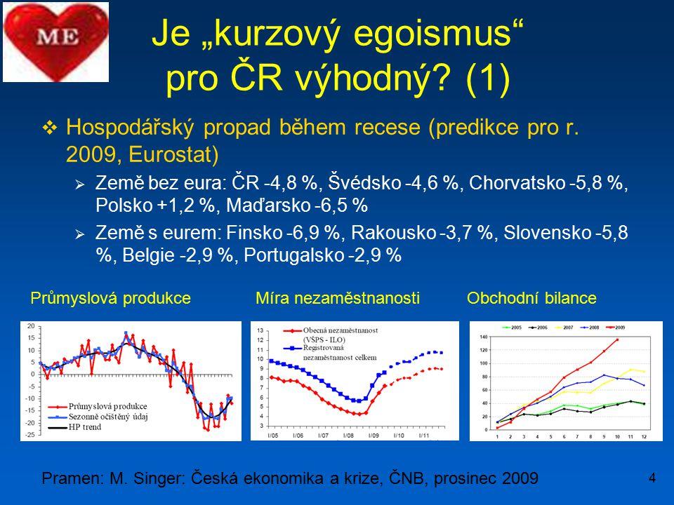 """4 Je """"kurzový egoismus"""" pro ČR výhodný? (1)  Hospodářský propad během recese (predikce pro r. 2009, Eurostat)  Země bez eura: ČR -4,8 %, Švédsko -4,"""