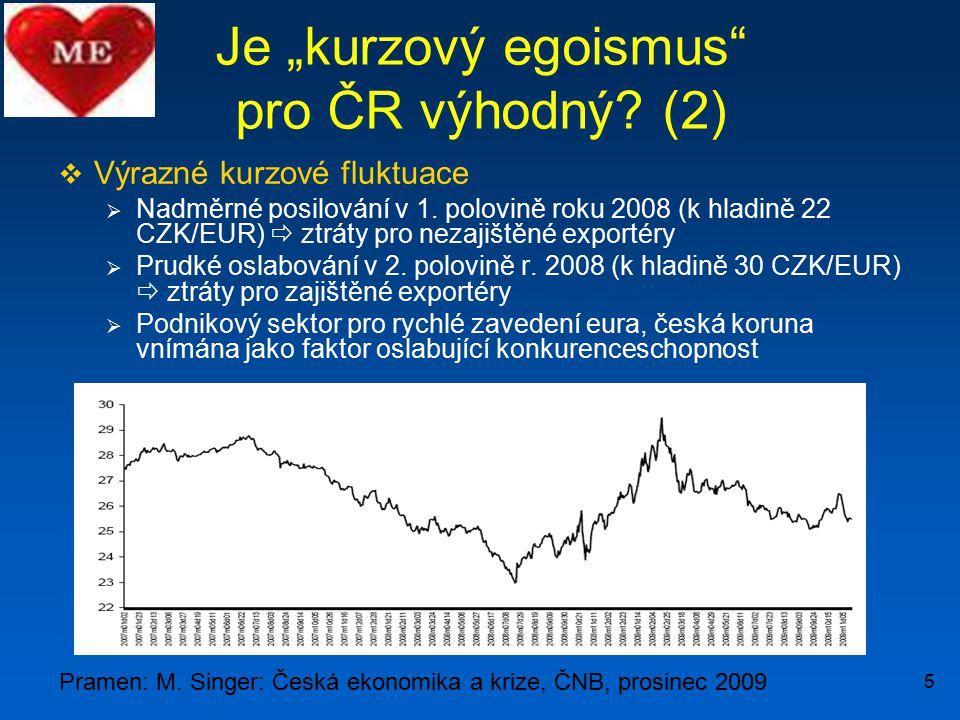 """5 Je """"kurzový egoismus"""" pro ČR výhodný? (2)  Výrazné kurzové fluktuace  Nadměrné posilování v 1. polovině roku 2008 (k hladině 22 CZK/EUR)  ztráty"""