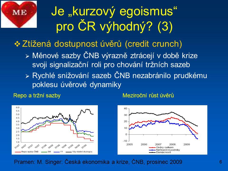 """6 Je """"kurzový egoismus"""" pro ČR výhodný? (3)  Ztížená dostupnost úvěrů (credit crunch)  Měnové sazby ČNB výrazně ztrácejí v době krize svoji signaliz"""