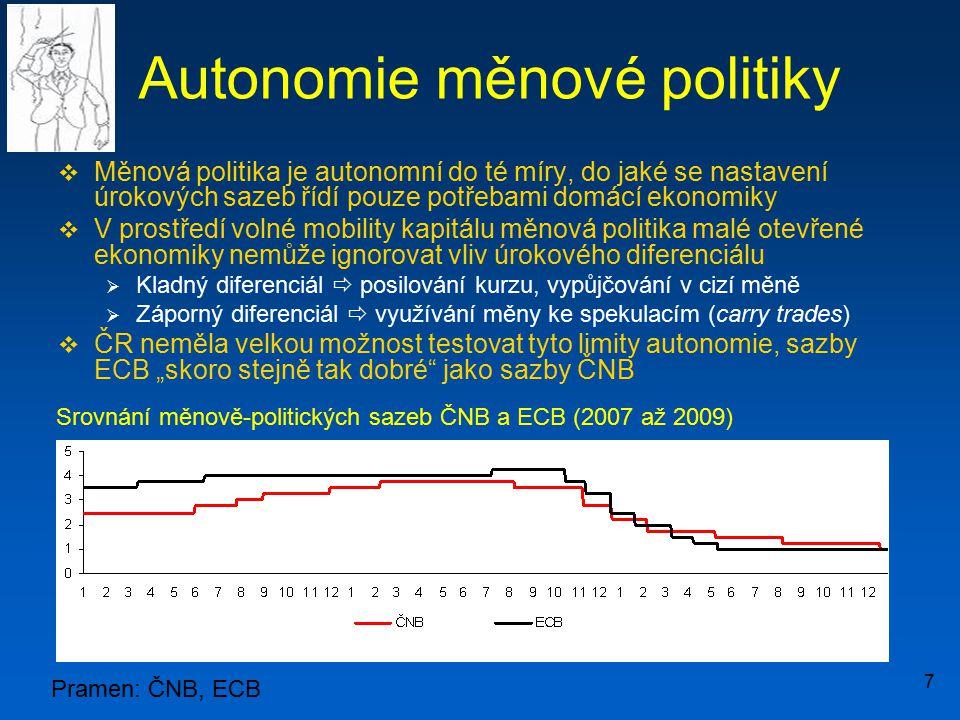 7 Autonomie měnové politiky  Měnová politika je autonomní do té míry, do jaké se nastavení úrokových sazeb řídí pouze potřebami domácí ekonomiky  V