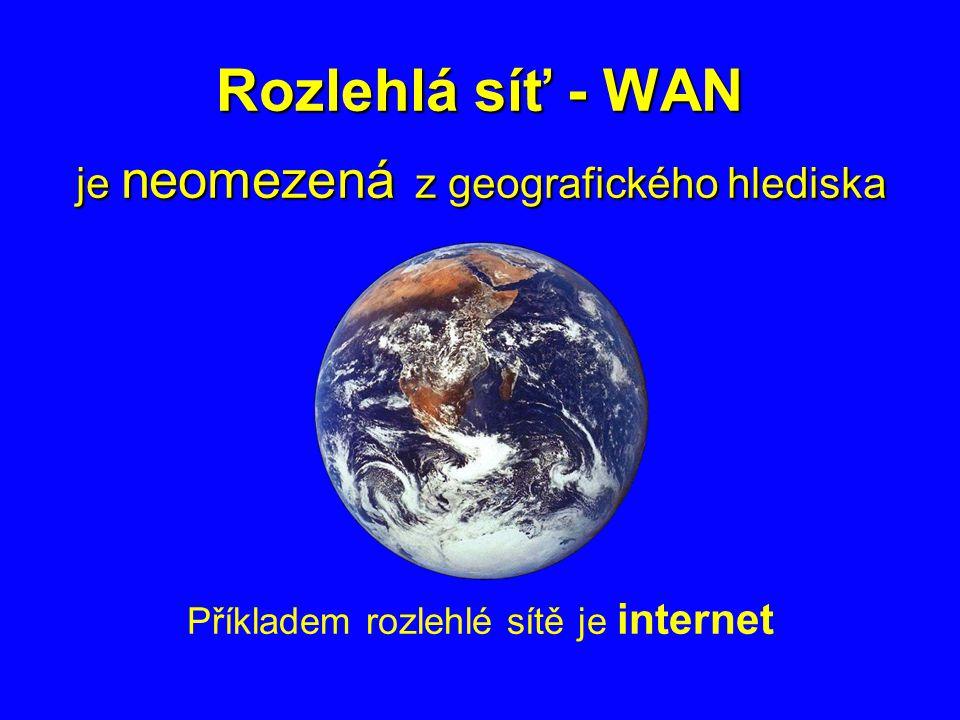 Rozlehlá síť - WAN je neomezená z geografického hlediska Příkladem rozlehlé sítě je internet