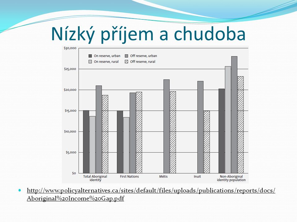 Nízký příjem a chudoba http://www.policyalternatives.ca/sites/default/files/uploads/publications/reports/docs/ Aboriginal%20Income%20Gap.pdf