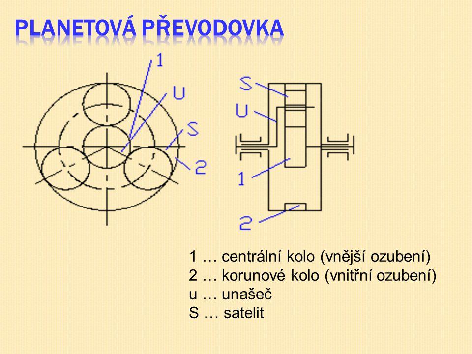 1 … centrální kolo (vnější ozubení) 2 … korunové kolo (vnitřní ozubení) u … unašeč S … satelit