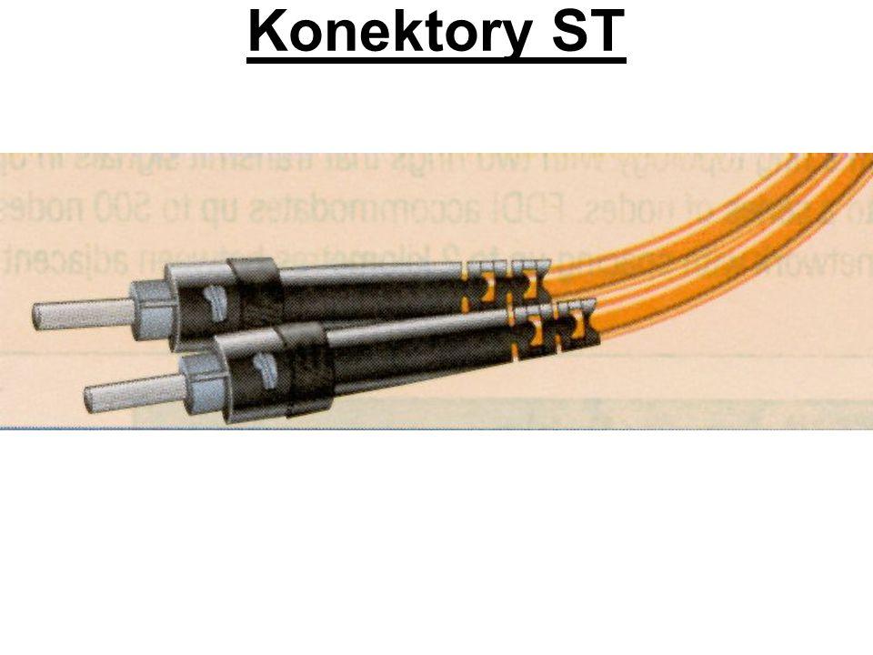 Konektory ST