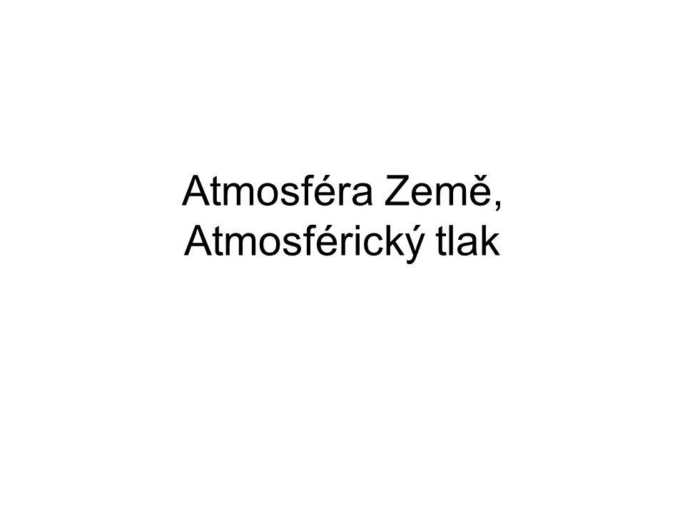 Atmosféra Země, Atmosférický tlak