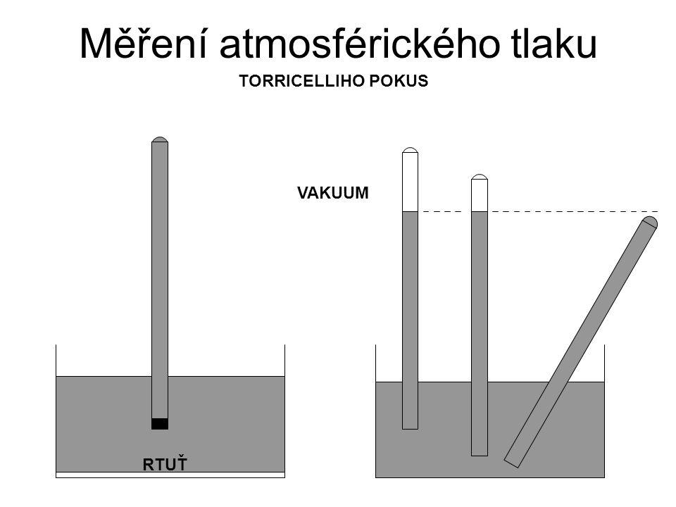 Zápis do sešitu Atmosférický tlak poprvé prokázal a změřil italský fyzik Evangelista Torricelli.