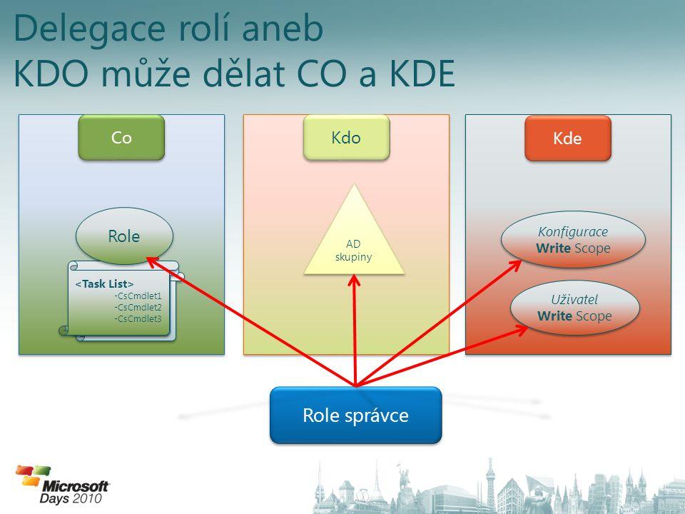 Delegace rolí aneb KDO může dělat CO a KDE Role Entry Cmdlet: Param1 Param2 Param3 Role Entry Cmdlet: Param1 Param2 Param3 Role Entry Cmdlet: Param1 P