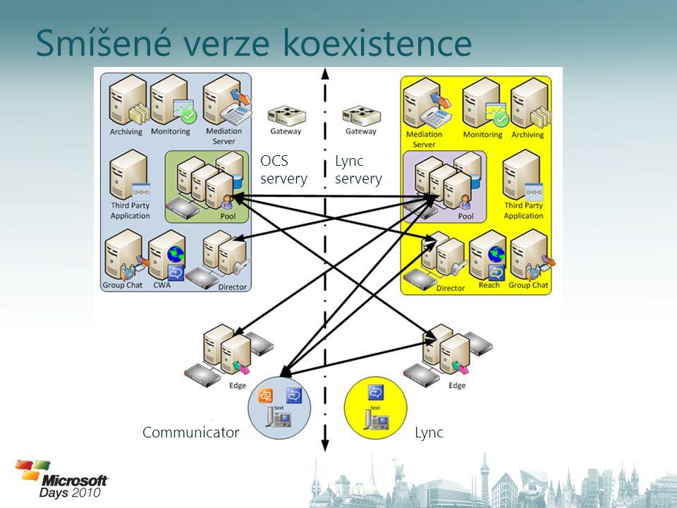 Smíšené verze koexistence Lync servery OCS servery CommunicatorLync