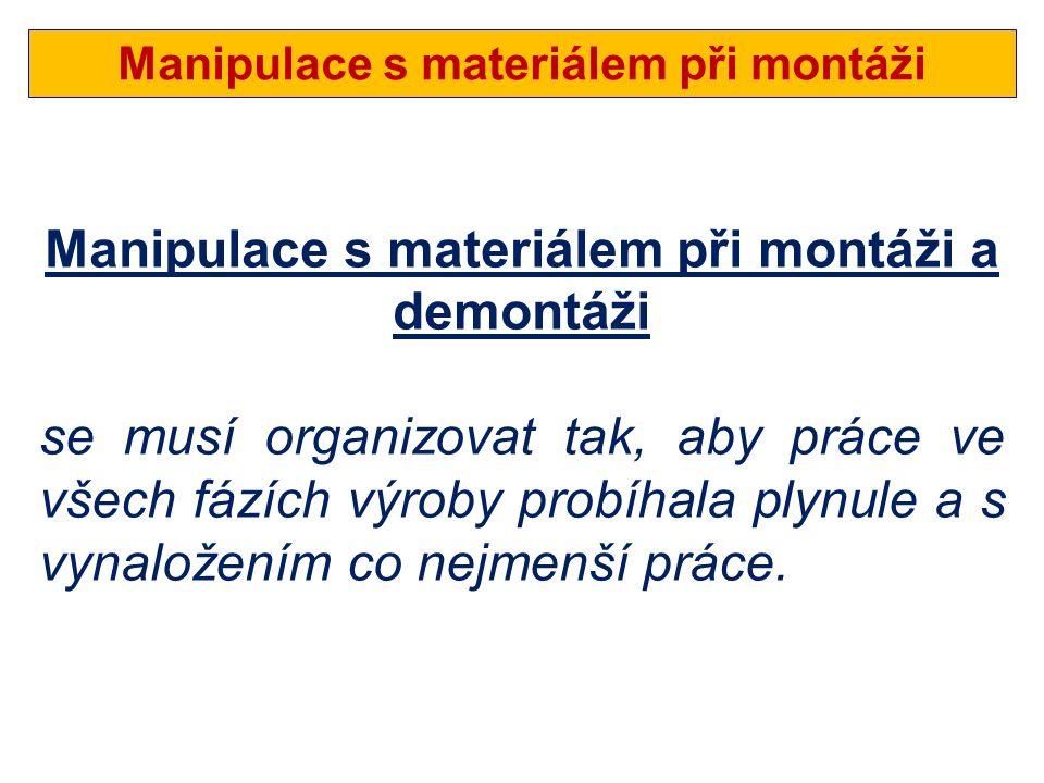 Manipulace s materiálem při montáži Manipulace s materiálem při montáži a demontáži se musí organizovat tak, aby práce ve všech fázích výroby probíhala plynule a s vynaložením co nejmenší práce.