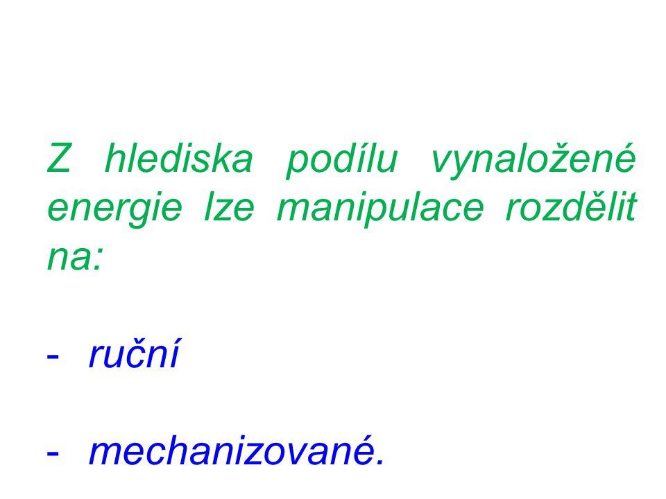 Z hlediska podílu vynaložené energie lze manipulace rozdělit na: -ruční -mechanizované.