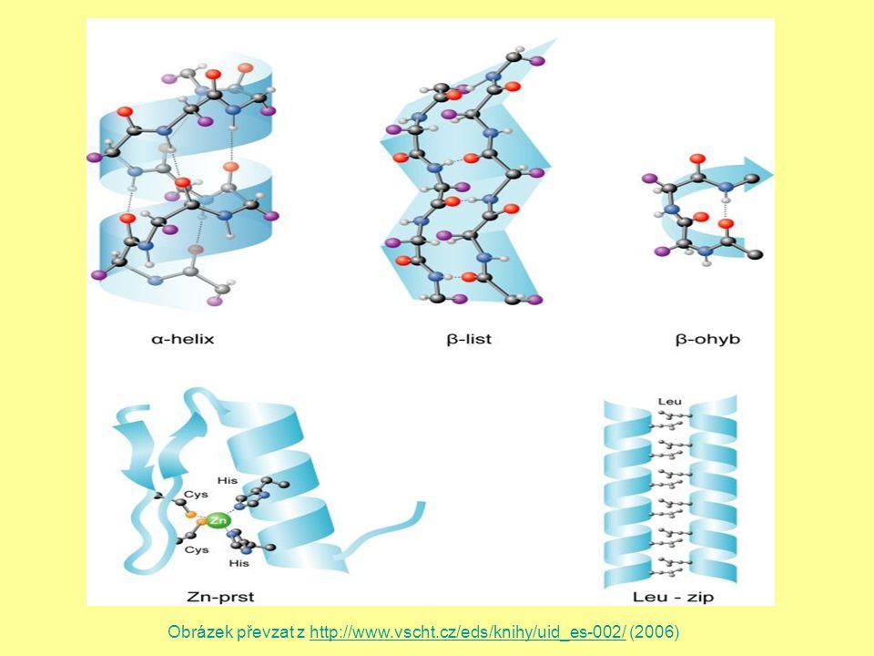 Obrázek převzat z http://www.vscht.cz/eds/knihy/uid_es-002/ (2006)http://www.vscht.cz/eds/knihy/uid_es-002/