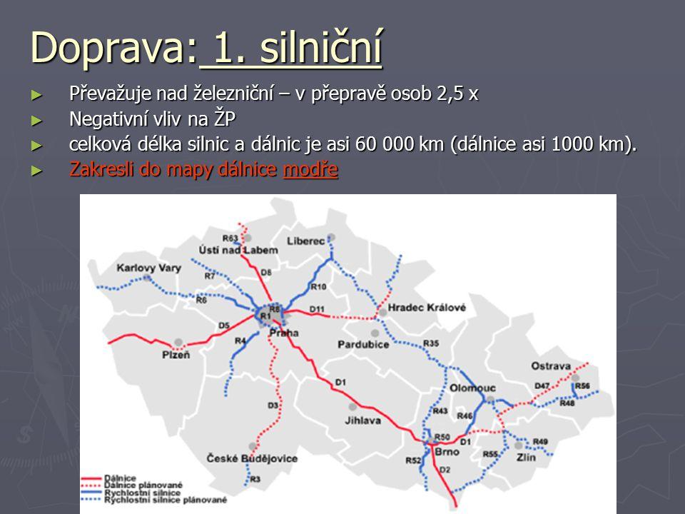 Doprava: 1. silniční ► Převažuje nad železniční – v přepravě osob 2,5 x ► Negativní vliv na ŽP ► celková délka silnic a dálnic je asi 60 000 km (dálni