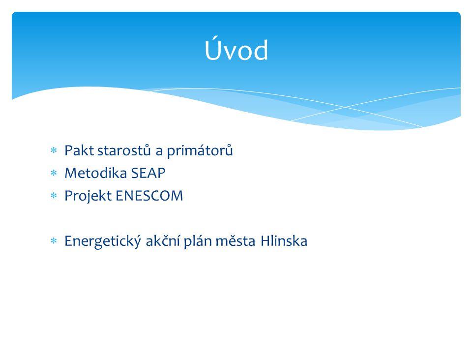  Pakt starostů a primátorů  Metodika SEAP  Projekt ENESCOM  Energetický akční plán města Hlinska Úvod