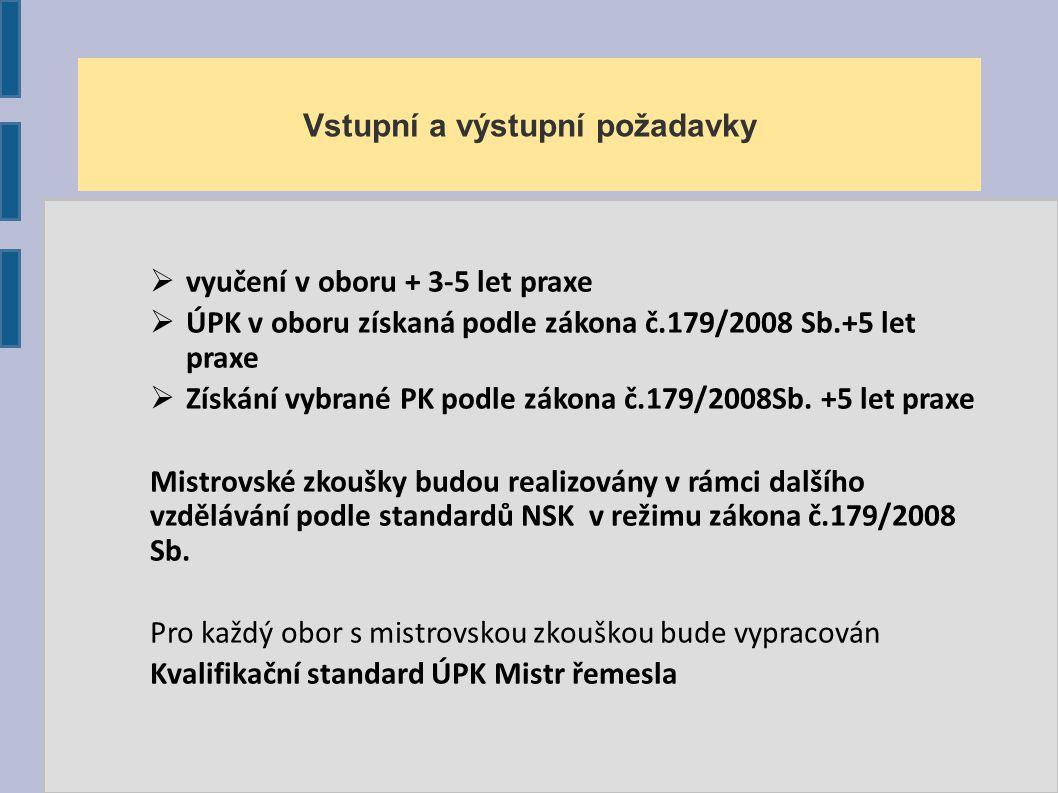 Vstupní a výstupní požadavky  vyučení v oboru + 3-5 let praxe  ÚPK v oboru získaná podle zákona č.179/2008 Sb.+5 let praxe  Získání vybrané PK podle zákona č.179/2008Sb.