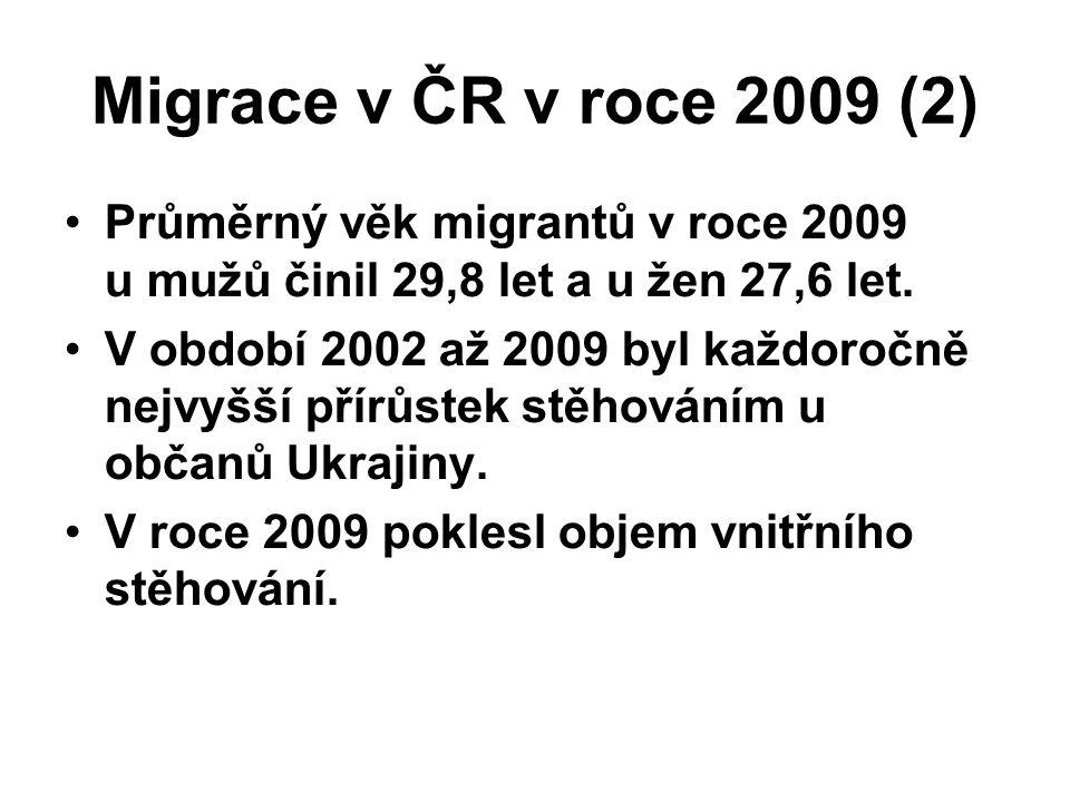 Migrace v ČR v roce 2009 (2) Průměrný věk migrantů v roce 2009 u mužů činil 29,8 let a u žen 27,6 let. V období 2002 až 2009 byl každoročně nejvyšší p
