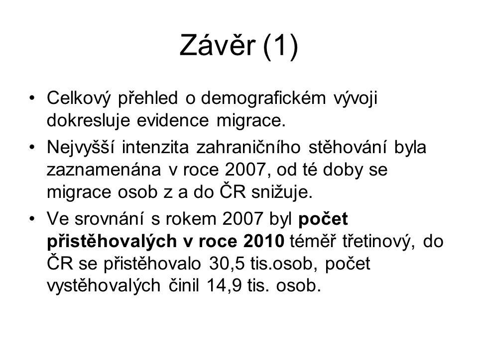 Závěr (1) Celkový přehled o demografickém vývoji dokresluje evidence migrace. Nejvyšší intenzita zahraničního stěhování byla zaznamenána v roce 2007,