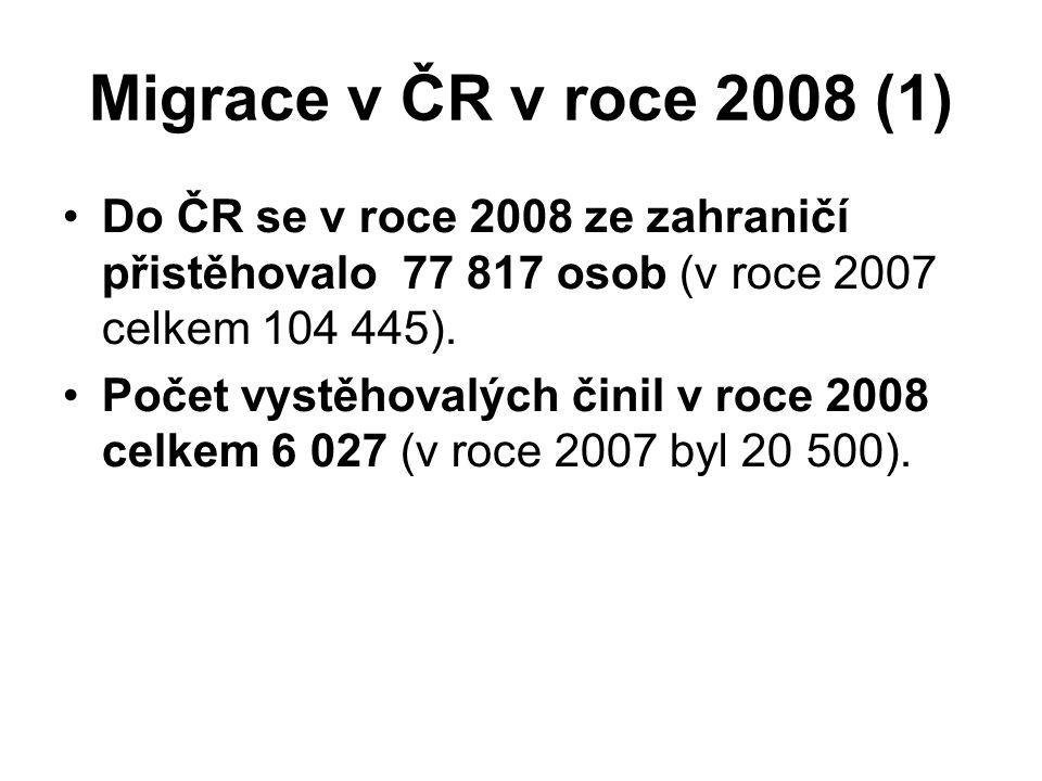 Migrace v ČR v roce 2008 (1) Do ČR se v roce 2008 ze zahraničí přistěhovalo 77 817 osob (v roce 2007 celkem 104 445). Počet vystěhovalých činil v roce