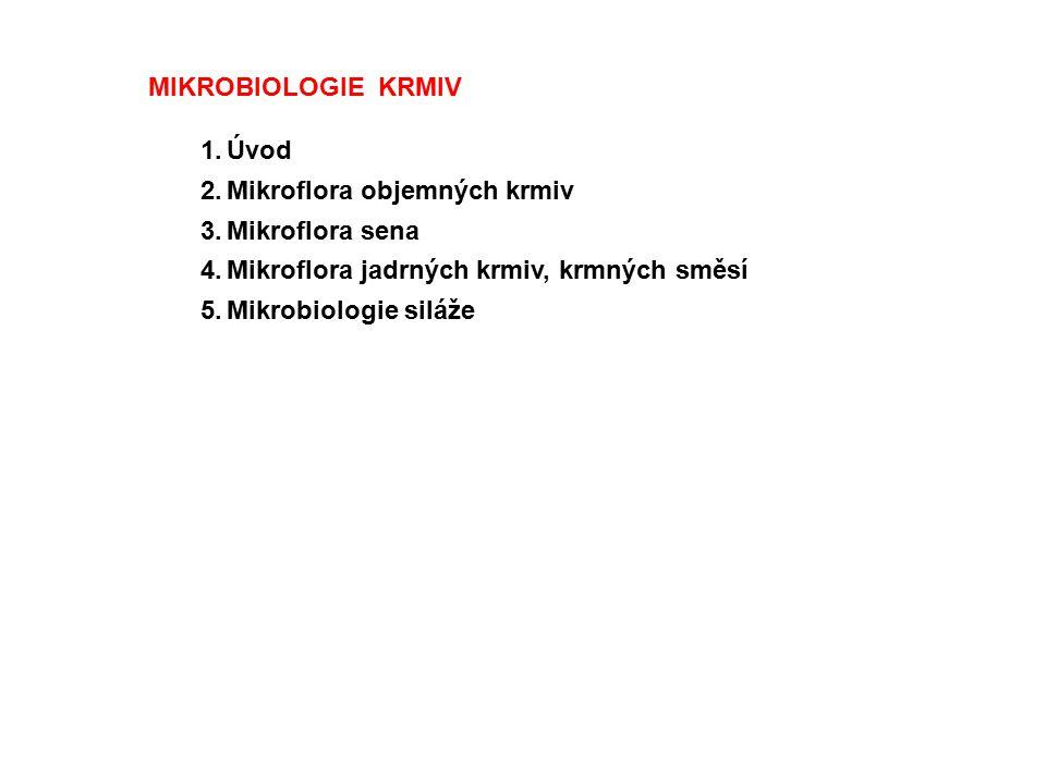 MIKROBIOLOGIE KRMIV 1.Úvod 2.Mikroflora objemných krmiv 3.Mikroflora sena 4.Mikroflora jadrných krmiv, krmných směsí 5.Mikrobiologie siláže