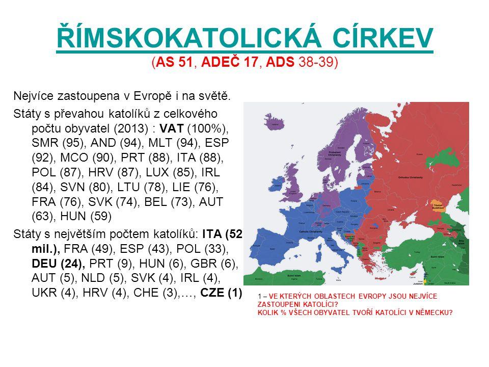 PRAVOSLAVNÁ CÍRKEV PRAVOSLAVNÁ CÍRKEV (AS 51, ADEČ 17, ADS 38-39) Státy s převahou pravoslavných z celkového počtu obyvatel (2013) : GRC (95%), MDA (93), ROU (87), SRB (85), MNE (72), MKD (64), BGR (59), BLR (48), RUS (41), BIH (36), UKR (27) Státy s největším počtem pravoslavných: RUS (59 mil.), ROU (19), GRC (11), UKR (11), SRB (6), BGR (5), BLR (5), MDA(3) 1 – VE KTERÝCH OBLASTECH EVROPY JSOU NEJVÍCE ZASTOUPENI PRAVOSLAVNÍ?