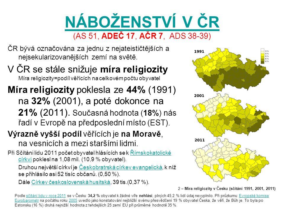 NÁBOŽENSTVÍ V EVROPĚ PŘIŘAĎTE POČETNĚ NEJVÍCE ZASTOUPENÉ NÁBOŽENSTVÍ V DANÉM STÁTĚ – křesťanství KATolické, PROTestantské, PRAVoslavné, ISLám státnáboženstvístátnáboženství AlbánieMalta AndorraMoldavsko Bosna a Hercegovina Polsko BulharskoPortugalsko DánskoRakousko FinskoRumunsko ChorvatskoRusko IrskoŘecko ItálieŠpanělsko Kosovo Spojené království