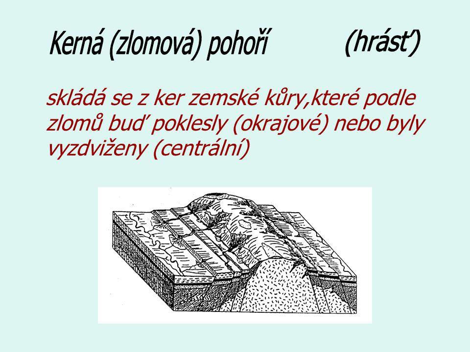 skládá se z ker zemské kůry,které podle zlomů buď poklesly (okrajové) nebo byly vyzdviženy (centrální)