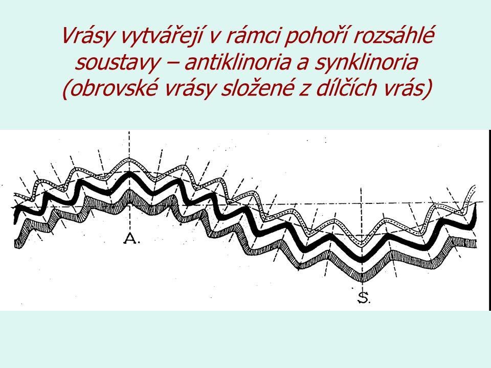 Vrásy vytvářejí v rámci pohoří rozsáhlé soustavy – antiklinoria a synklinoria (obrovské vrásy složené z dílčích vrás)