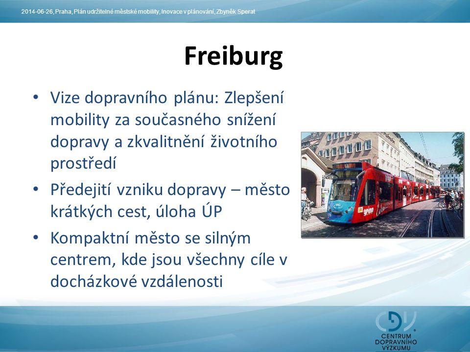 Vize dopravního plánu: Zlepšení mobility za současného snížení dopravy a zkvalitnění životního prostředí Předejití vzniku dopravy – město krátkých cest, úloha ÚP Kompaktní město se silným centrem, kde jsou všechny cíle v docházkové vzdálenosti Freiburg 2014-06-26, Praha, Plán udržitelné městské mobility, Inovace v plánování, Zbyněk Sperat